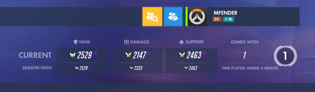 Overwatch Role Queue skill ratings